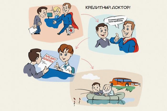 взять кредит кредитный доктор ипотечный кредит ржд