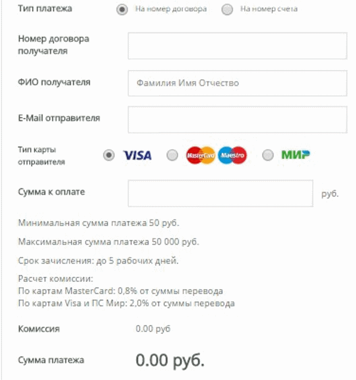 онлайн оплата кредита в совкомбанке